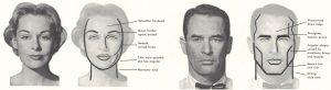 تفاوت-چهره-مردان-و-زنان